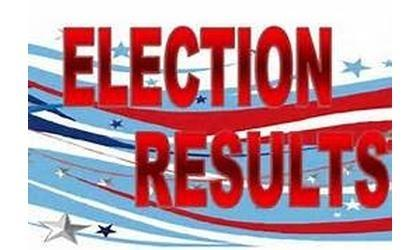 Election Results from Tuesdays Primary in Texas County